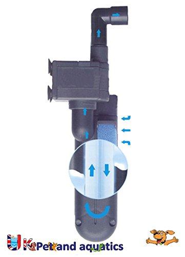 Fish Tank Filter Wattage 450l H 6 Watts Submerge